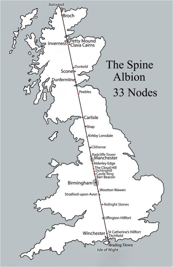 The Spine of Albion Review - Nodes