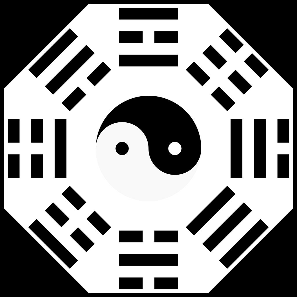 Feng Shui, Bagua